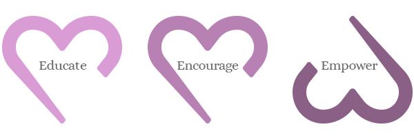 Educate, Encourage, Empower